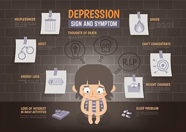 stockillustraties, clipart, cartoons en iconen met infographic about depression sign and symptom - zelfmoord