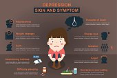 infographic about depression woman with sign and symptom