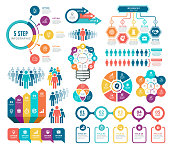Vector illustration of the infographic and human resources elements