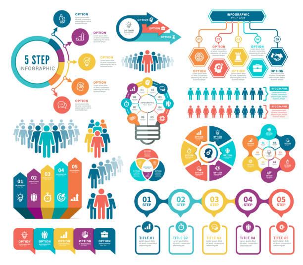 stockillustraties, clipart, cartoons en iconen met infographic en human resources-elementen - infographic