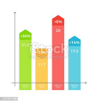 Infographic and interrelation among constituent parts, graph with percentage and sample text below vector illustration isolated on white