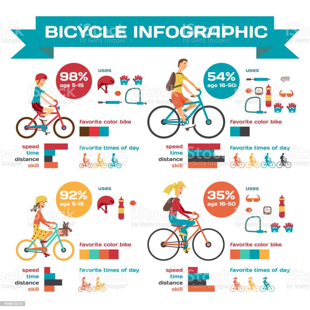 Infographic Bicycle for family ride vector art illustration
