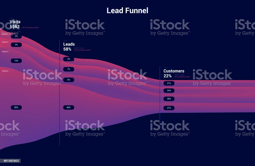Infographic board of Sales Funnel on the site, Lead Generation Interface, Report for website vector art illustration