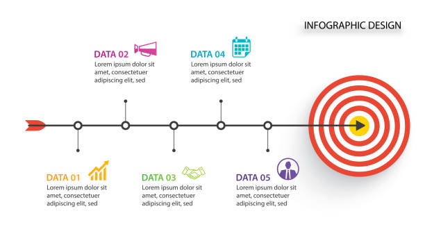 5 infographic business with bow arrow and target for timeline presentation concept. - timeline stock illustrations