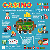 Casino infographic set with croupier roulette and cards symbols flat vector illustration