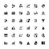 Infographic Chart and Visual Aid icon set