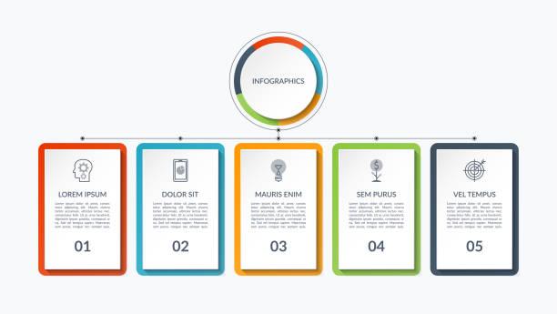 ilustraciones, imágenes clip art, dibujos animados e iconos de stock de infografía plan de 5 pestañas, opciones, bares. puede ser utilizado como un diagrama, gráfico, tabla de datos, presentación, informe anual, diseño web. - infografías para diagramas de flujo