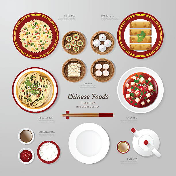 infographic china foods business flat lay idea. vector illustrat - chinese food stock illustrations, clip art, cartoons, & icons