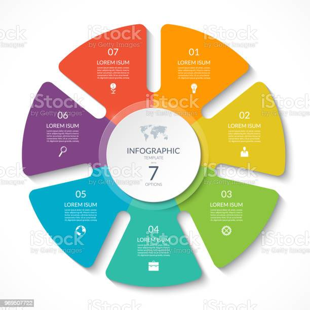 Infographic circle chart vector cycle diagram with 7 options can be vector id969507722?b=1&k=6&m=969507722&s=612x612&h=0rrffg scd39epaxynelhqhjhxcpaak4n1zhhdiufy8=