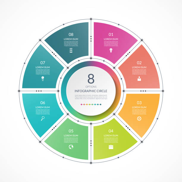 Infographic circle in thin line flat style. Business presentation template with 8 options, parts, steps. Can be used for cycle diagram, graph, round chart. Infographic circle in thin line flat style. Business presentation template with 8 options, parts, steps. Can be used for cycle diagram, graph, round chart. number 8 stock illustrations