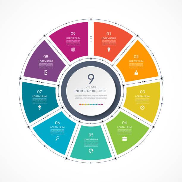 okrąg infograficzny w cienkim stylu płaskim. szablon prezentacji biznesowej z 9 opcjami - część stock illustrations