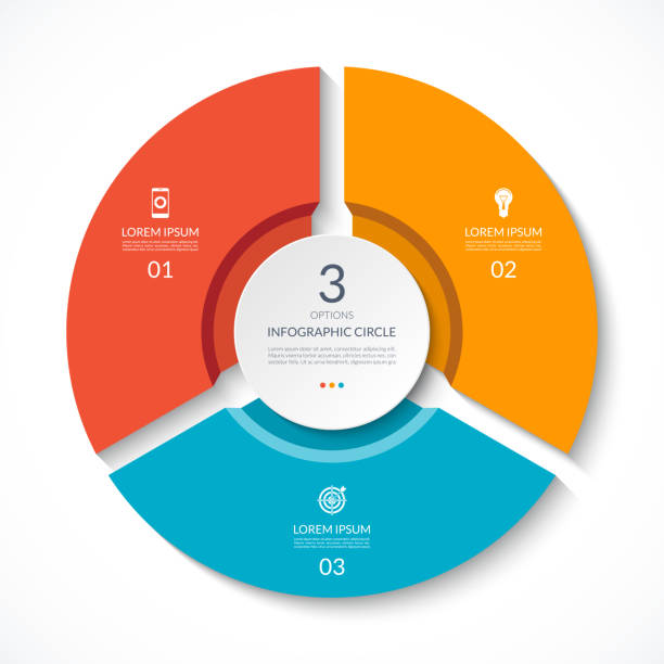 infografik-kreis. ablaufdiagramm. zeigerdiagramm mit 3 optionen. eignet sich für grafik, präsentation, bericht, schritt optionen, web-design. - drei stock-grafiken, -clipart, -cartoons und -symbole