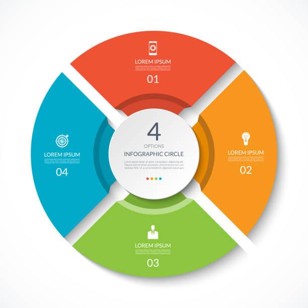 infografik-kreis. ablaufdiagramm. zeigerdiagramm mit 4 optionen. eignet sich für grafik, präsentation, bericht, schritt optionen, web-design. - teilabschnitt stock-grafiken, -clipart, -cartoons und -symbole