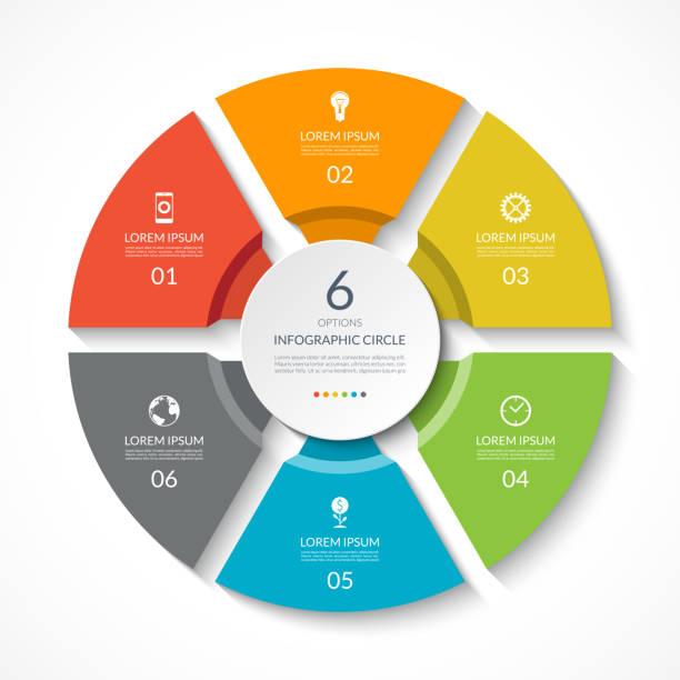 infografik-kreis. ablaufdiagramm. zeigerdiagramm mit 6 optionen. eignet sich für grafik, präsentation, bericht, schritt optionen, web-design. - teilabschnitt stock-grafiken, -clipart, -cartoons und -symbole