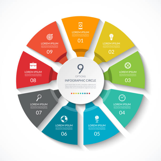 infographic 원입니다. 프로세스 차트입니다. 9 옵션으로 벡터 도표입니다. 그래프, 프레 젠 테이 션, 보고서, 단계 옵션을 사용할 수 있습니다 웹 디자인. - 구 stock illustrations
