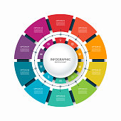 istock Infographic circular chart divided into 10 parts. Step-by step cycle diagram with ten options. 1227334011