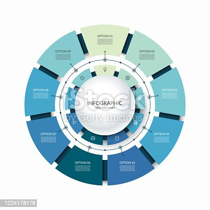 istock Infographic circular chart divided into 9 parts. Step-by step cycle diagram with nine options designed for report, presentation, data visualization. 1224178178