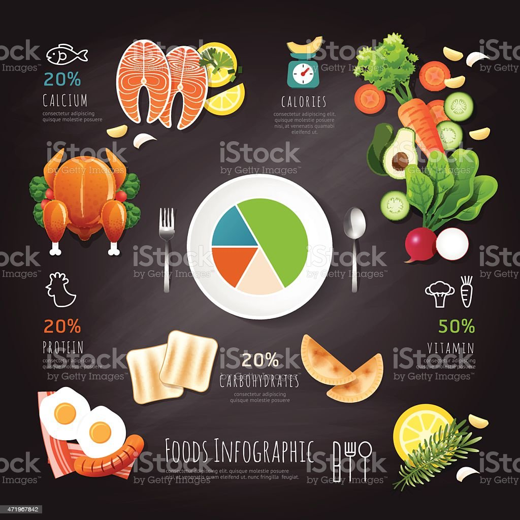 Infographic clean food low calories flat lay on chalkboard background vector art illustration