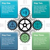 Four step infographic with cogs design and business icons.  Global colors used.