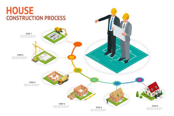 infografik-bau von einem blockhaus. hausbau-prozess. fundament gießen, wände, dach montage und landschaft design-vektor-illustration. - ziegelwände stock-grafiken, -clipart, -cartoons und -symbole