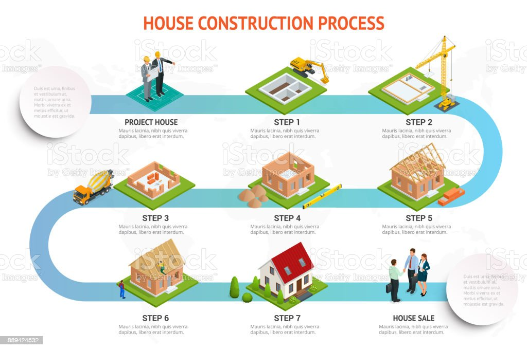 Infographic Construction Of A Brick House House Building