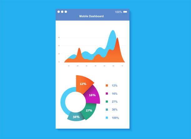 illustrazioni stock, clip art, cartoni animati e icone di tendenza di infographic dashboard template, graphs and charts - scheda clinica