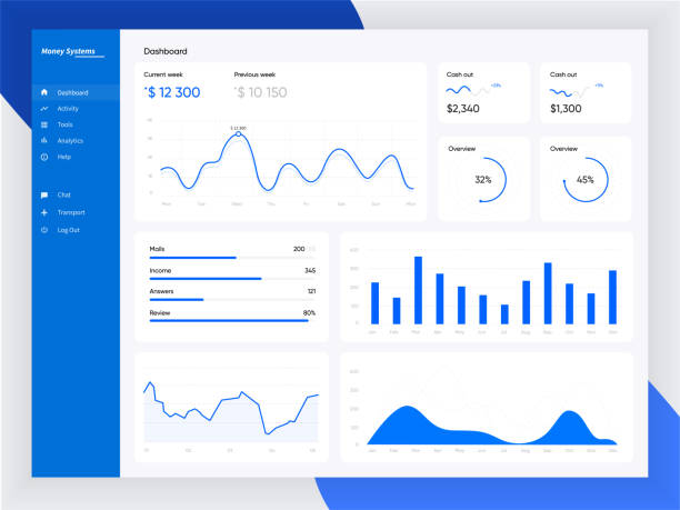 infographic dashboard template with flat design graphs and charts. information graphics elements. - graficzny interfejs użytkownika stock illustrations