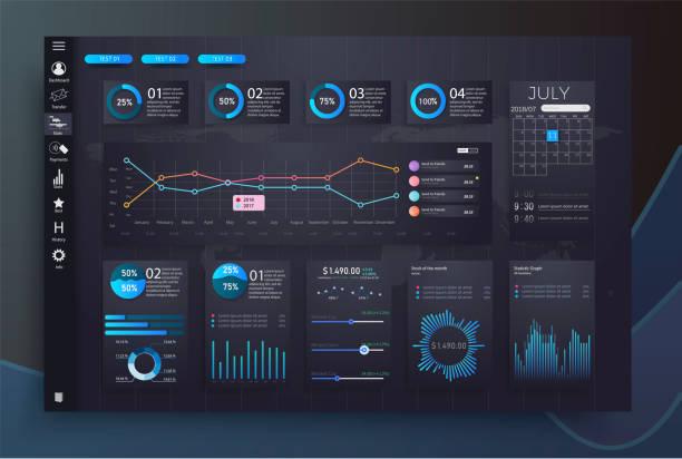 stockillustraties, clipart, cartoons en iconen met infographic dashboardsjabloon met platte ontwerp grafieken en diagrammen. verwerking en analyse van gegevens. moderne moderne infographic vector sjabloon met bezoekersstatistieken en financiën grafieken - dashboard