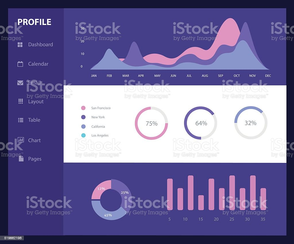 Infographic dashboard template with flat design graphs and charts. vector art illustration