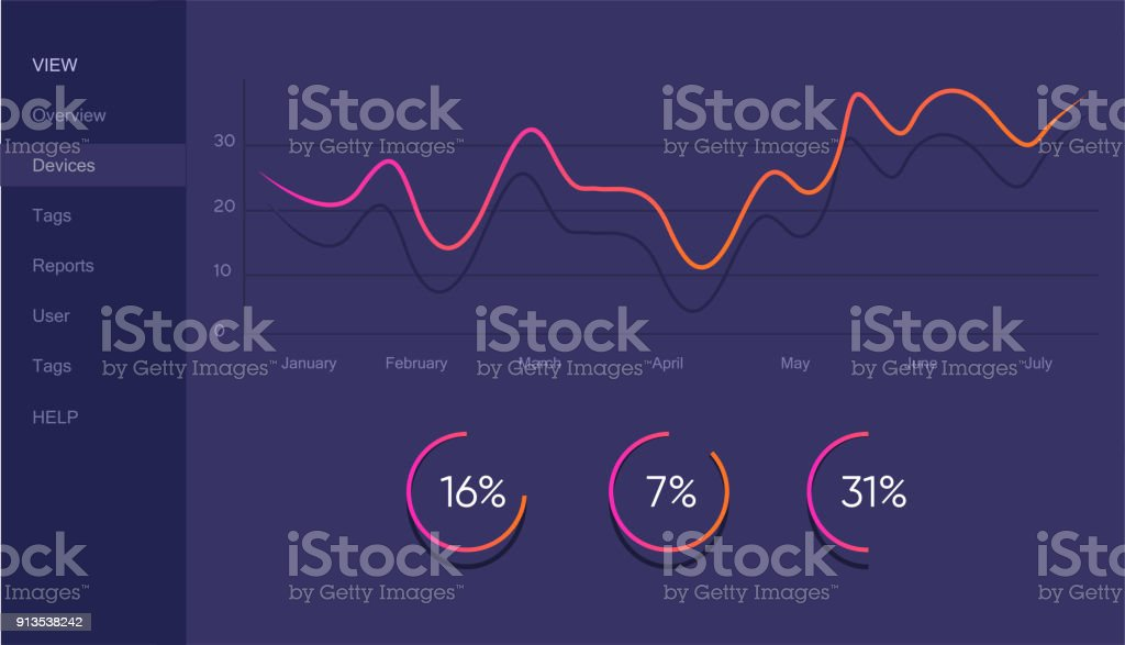 Infographic dashboard template with flat design graphs and charts vector art illustration