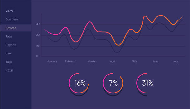 illustrazioni stock, clip art, cartoni animati e icone di tendenza di infographic dashboard template with flat design graphs and charts - scheda clinica