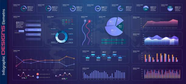 stockillustraties, clipart, cartoons en iconen met infographic dashboard sjabloon met platte ontwerp grafieken en pie grafieken online statistieken en data analytics. informatie grafische elementen voor ui ux ontwerp. moderne stijl web-elementen. voorraad vector - dashboard