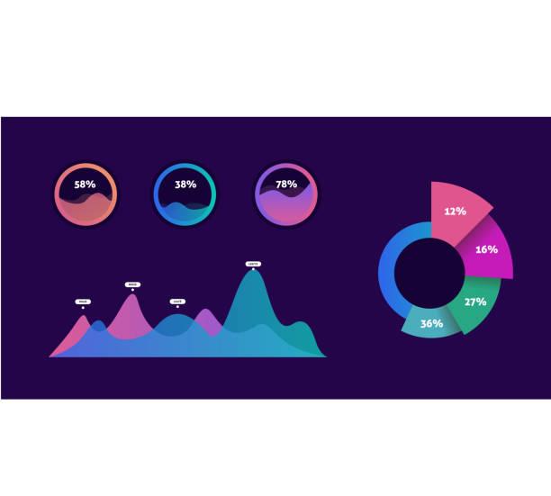 illustrazioni stock, clip art, cartoni animati e icone di tendenza di infographic dashboard template with graphs and charts - scheda clinica
