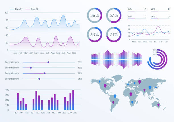 Infographic dashboard template with graphs, charts and diagrams. Ui design graphic elements. Vector illustration. Infographic dashboard template with graphs, charts and diagrams. Ui design graphic elements. Vector illustration. graph stock illustrations