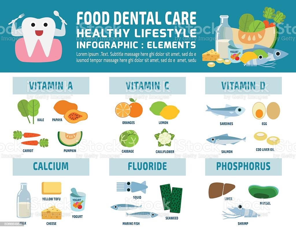infographic dental element icon vector art illustration