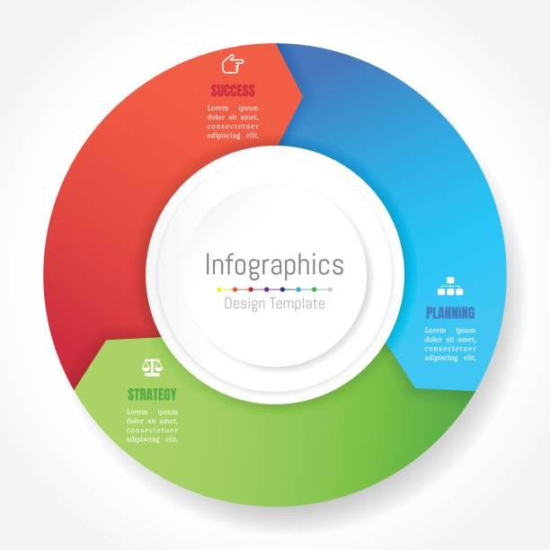 infografik designelemente für ihre geschäftsdaten mit 3 optionen, teile, schritte, timelines oder prozesse, rad kreis pfeilstil. vektor-illustration. - 2 3 jahre stock-grafiken, -clipart, -cartoons und -symbole