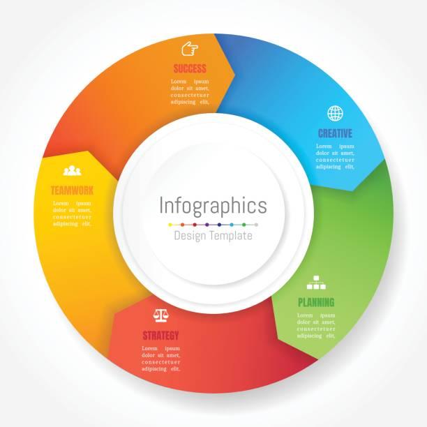 stockillustraties, clipart, cartoons en iconen met infographic ontwerpelementen voor uw bedrijfsgegevens met 5 opties, onderdelen, stappen, tijdlijnen of processen, wiel cirkel pijlstijl. vectorillustratie. - wiel