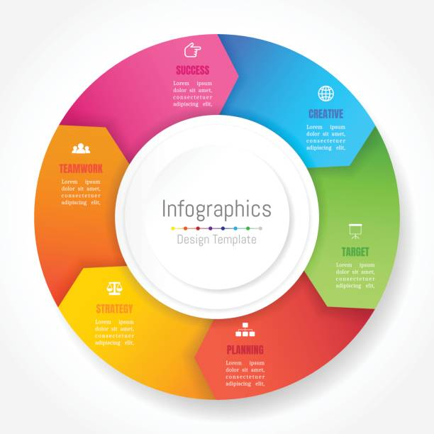 stockillustraties, clipart, cartoons en iconen met infographic ontwerpelementen voor uw bedrijfsgegevens met 6 opties, onderdelen, stappen, tijdlijnen of processen, wiel cirkel pijlstijl. vectorillustratie. - 6 7 jaar