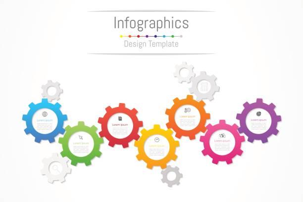 bildbanksillustrationer, clip art samt tecknat material och ikoner med infographic designelement för dina affärsdata med 7 alternativ, delar, steg, tidslinjer eller processer. kugghjulet koncept, vektorillustration. - 6 7 år