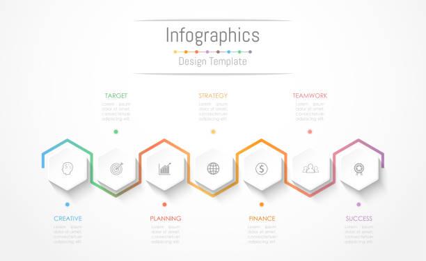 bildbanksillustrationer, clip art samt tecknat material och ikoner med infographic designelement för dina affärsdata med 7 alternativ, delar, steg, tidslinjer eller processer. vektorillustration. - 6 7 år