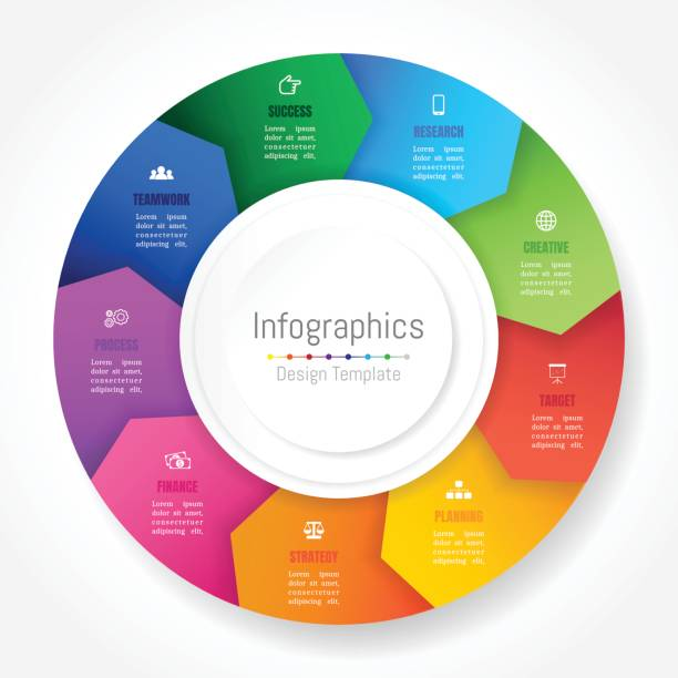 Infographic design elements for your business data with 9 options, parts, steps, timelines or processes, Arrow wheel circle style. Vector Illustration. Infographic design elements for your business data with 9 options, parts, steps, timelines or processes, Arrow wheel circle style. Vector Illustration. 8 9 years stock illustrations