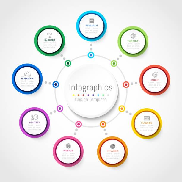 infographic 디자인 요소 9 옵션, 부품, 단계, 일정 또는 프로세스, 비즈니스 데이터에 대 한 개념 둥근 원형. 벡터 일러스트입니다. - 구 stock illustrations