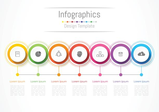 bildbanksillustrationer, clip art samt tecknat material och ikoner med infographic designelement för ditt företag med 7 alternativ, delar, åtgärder eller processer, vektorillustration. - 6 7 år