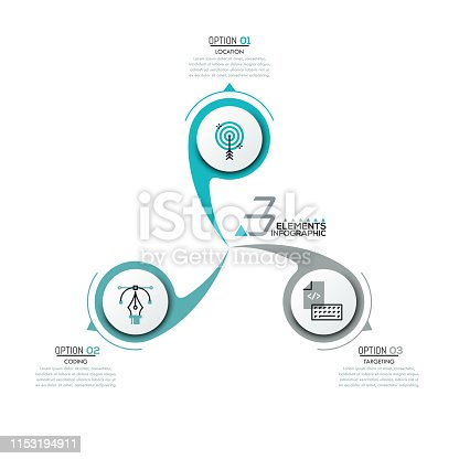 Infographic design layout, diagram with 3 round elements swirling around center, icons in thin line style and text boxes. Three features of website development concept. Vector illustration for report.