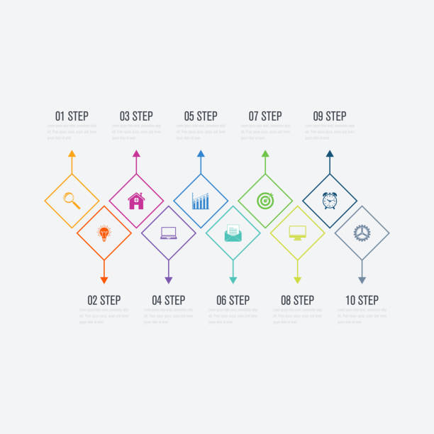 infographic design template 10 options - klawisz option stock illustrations