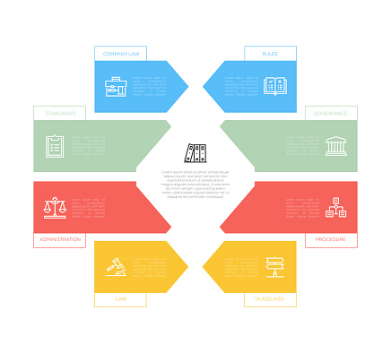 Infographic design template. Company law, rules, standards, governance, administration, procedure, law, guidelines icons with 8 options or steps.