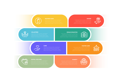 Infographic design template. Helping hand, Volunteer, Donation, Organ Donation, Donor, Anima Welfare, Care, Foster Care icons with 8 options or steps.