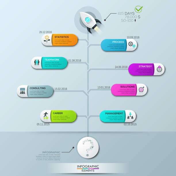 infografische entwurfsvorlage, vertikales baumdiagramm mit 8 angeschlossenen elementen und textboxen - storytelling grafiken stock-grafiken, -clipart, -cartoons und -symbole