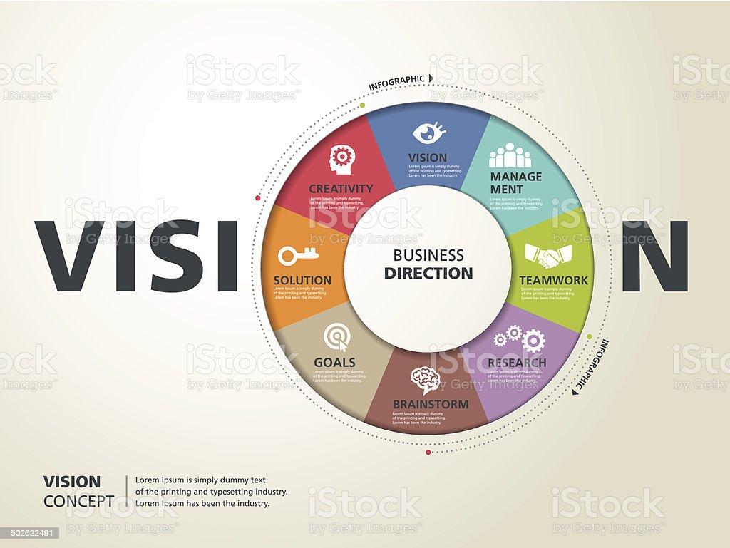 infographic design, template, vision, business vector art illustration