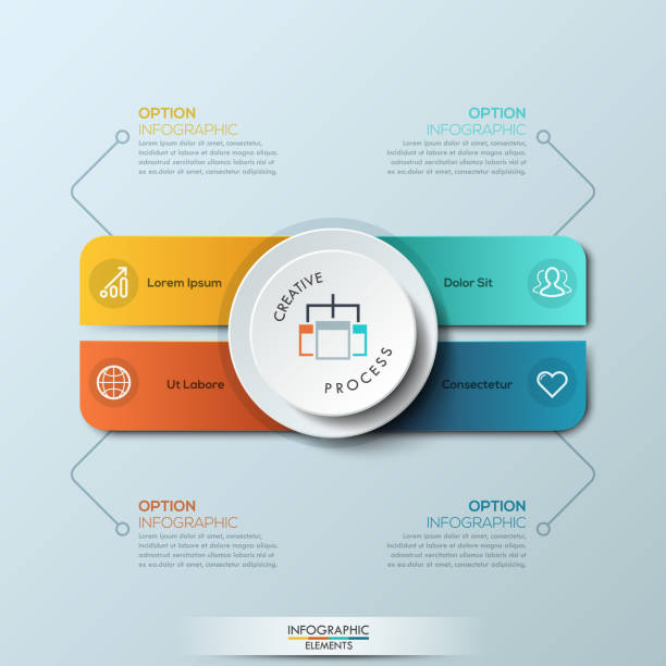 Infographic design template with 4 separate rounded rectangles of different colors and circle Infographic design template with 4 separate rounded rectangles of different colors and circle. Steps of creative process, teamwork management concept. Vector illustration for report, presentation. number 4 stock illustrations